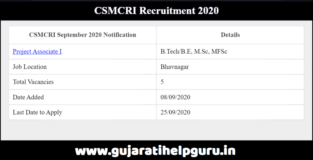 CSIR-CSMCRI Recruitment for Student Intern & Project Associate Posts 2020